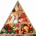 Принципи здорового харчування від американських дієтологів